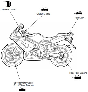 Kymco-motorcycles-service-manual-and-user-manual